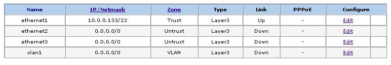Netscreen 5gt interface list